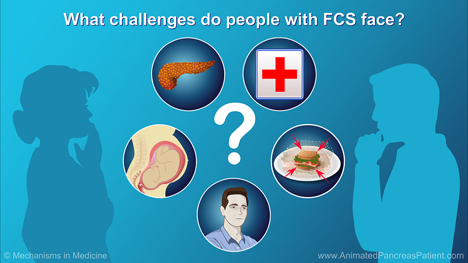 What challenges do people with FCS face? - 2